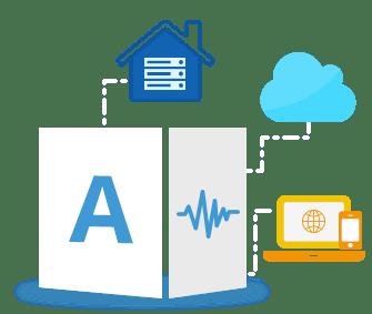 Aspose.Audio Product Solution