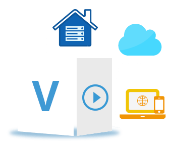 Aspose.Video Product Solution