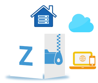 Aspose.ZIP Product Solution